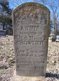 Annie Crowder