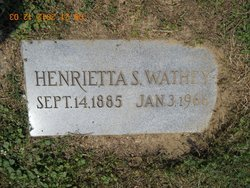 Henrietta <I>Spencer</I> Wathey