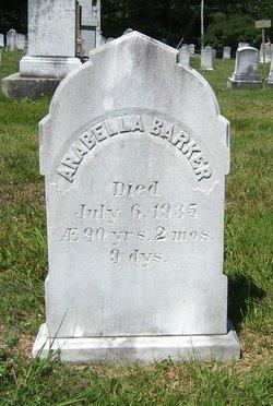 Arabella Barker