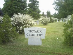 Nictaux Cemetery
