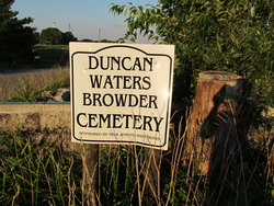 Duncan Waters Browder Cemetery