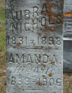 Amanda M Kelly