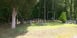 Cargile Cemetery