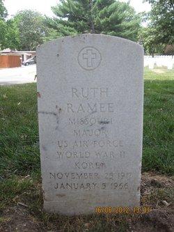 Ruth Ramee