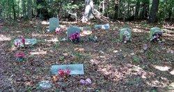 Philyaw Family Cemetery