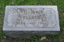 William Chester Wagner