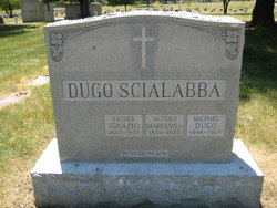 Michael Dugo