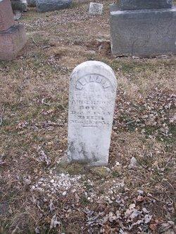 Elias Winchell Anderson
