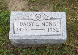 Daisy L. Mong