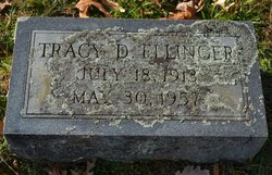Tracy Deuel Ellinger