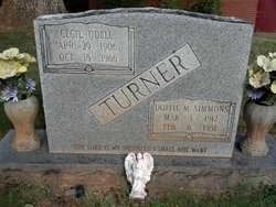 Dollie M <I>Simmons</I> Turner