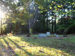 Cleveland Family Cemetery