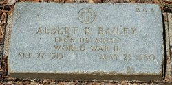 Albert K Bailey