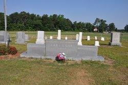 Gay Family Cemetery