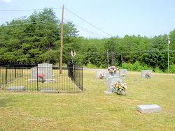 Reagan Family Cemetery