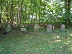 Weed Cemetery