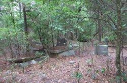 James Thomas Noell Cemetery