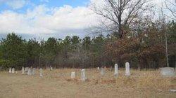 Riley Covington Cemetery