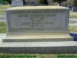 """Zollicoffer """"Zollie"""" <I>Sullins</I> Stuart"""