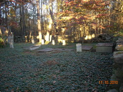 Sweden Goodwyn Cemetery