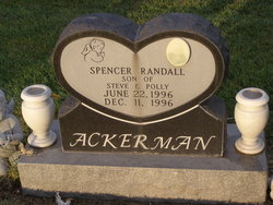 Spencer R Ackerman