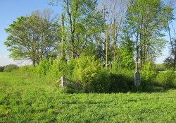 Milwaukee County Asylum Cemetery