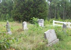 Watkins Family Cemetery