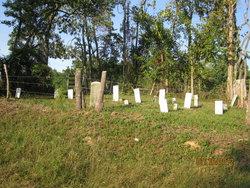 Rollison Cemetery