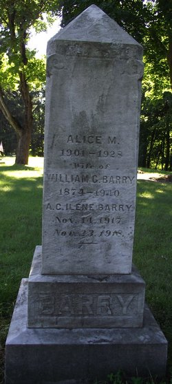 Alice Maude <I>Northup</I> Barry