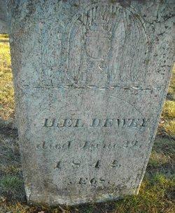 Abel Dewey