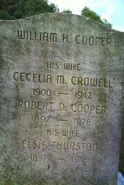 Robert D. Cooper