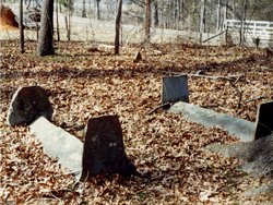 Hail's Burying Ground