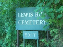 Lewis Hill Cemetery