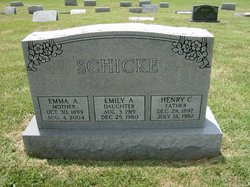 Henry Charles Schicke