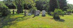Hanson Family Cemetery