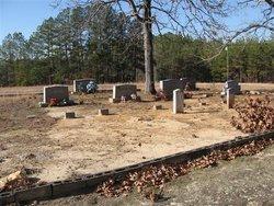Kidd-Jones Family Cemetery