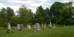 Bingham Township Lutheran Cemetery
