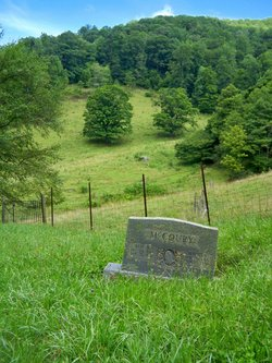 Greene Cemetery