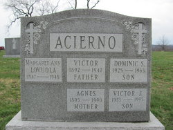 Victor Amedeo Acierno