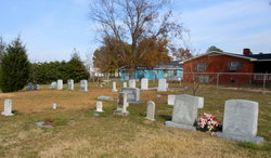 Luther Daniels Cemetery