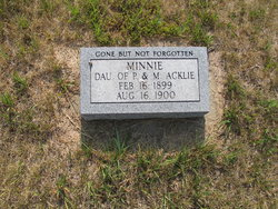 Minnie Acklie