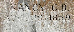 Nancy Caroline <I>Densmore</I> Allen