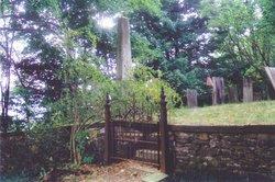 Christian Hill Cemetery
