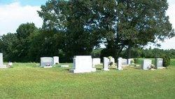 Pope Family Cemetery