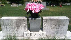 Martha Ellen <I>Blair</I> Crase