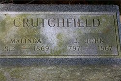 Malinda Jane <I>Mulvaney</I> Crutchfield