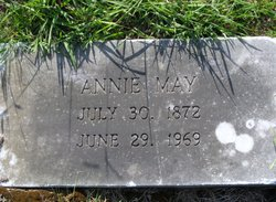 Annie May Fontaine