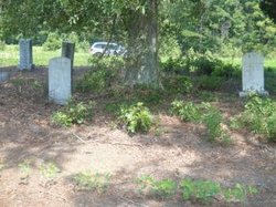 Farmer Family Cemetery