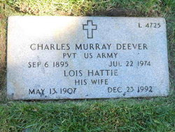 Charles Murray Deever
