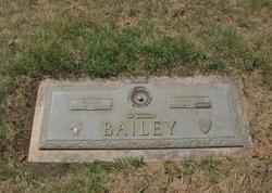 Philip Joseph Bailey
